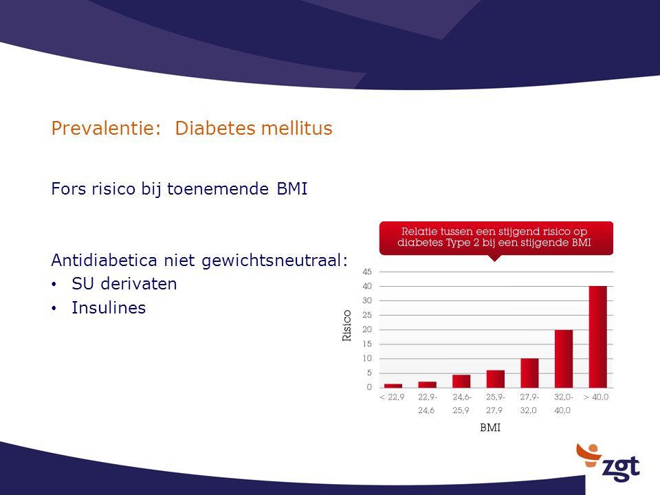 Prevalentie: Diabetes mellitus Fors risico bij toenemende BMI Antidiabetica niet gewichtsneutraal: SU derivaten Insulines