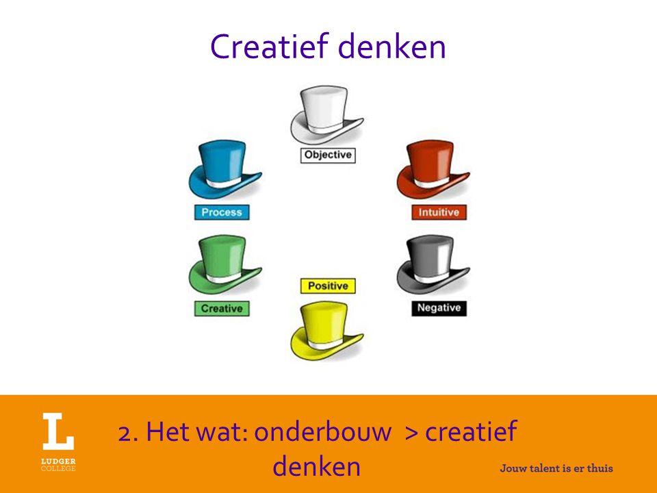 Creatief denken 2. Het wat: onderbouw > creatief denken
