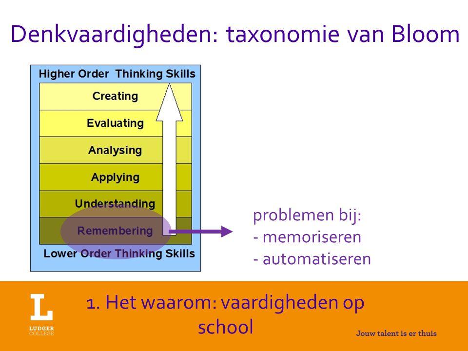 Denkvaardigheden: taxonomie van Bloom 1.
