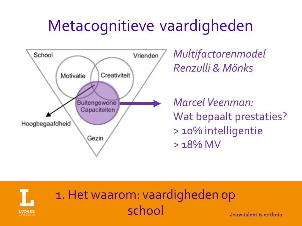 Metacognitieve vaardigheden Multifactorenmodel Renzulli & Mönks Marcel Veenman: Wat bepaalt prestaties.
