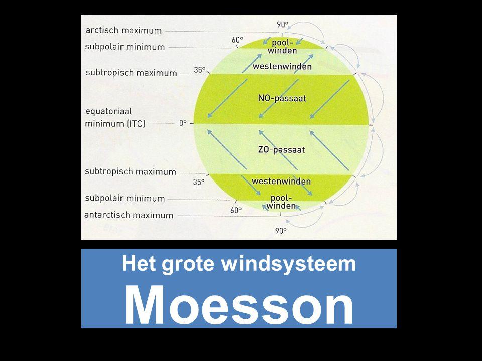 Het grote windsysteem Moesson