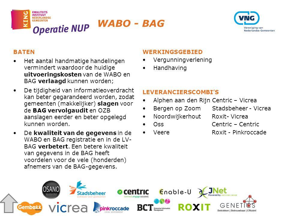 WABO - BAG BATEN Het aantal handmatige handelingen vermindert waardoor de huidige uitvoeringskosten van de WABO en BAG verlaagd kunnen worden; De tijd