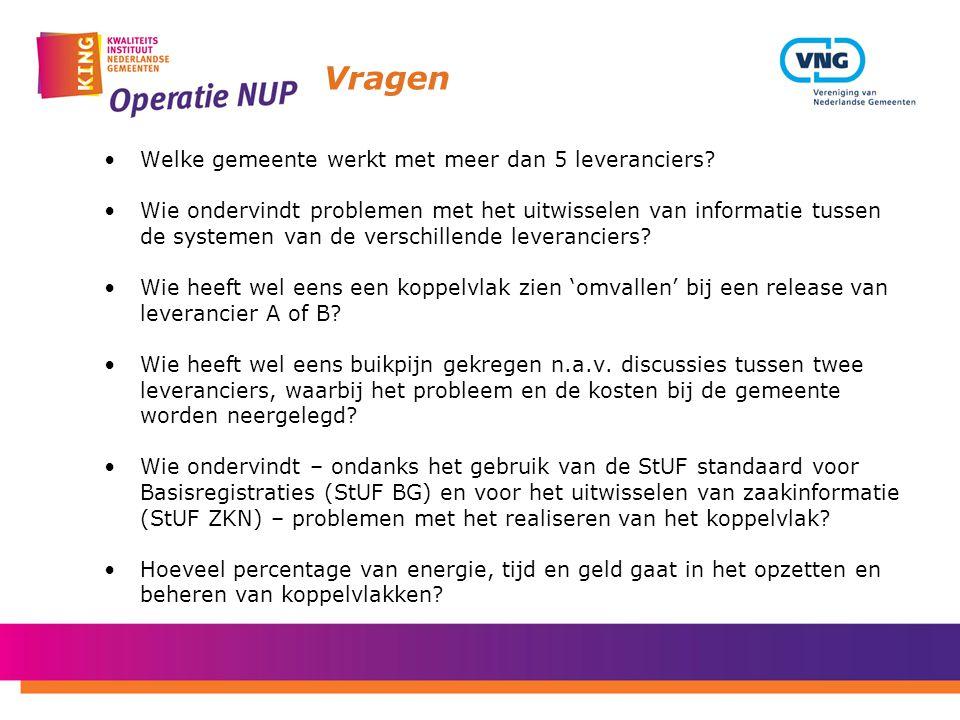 WOZ beschikkingen digitaal via Berichtenbox Weet u zeker dat u altijd de juiste adressering gebruikt.