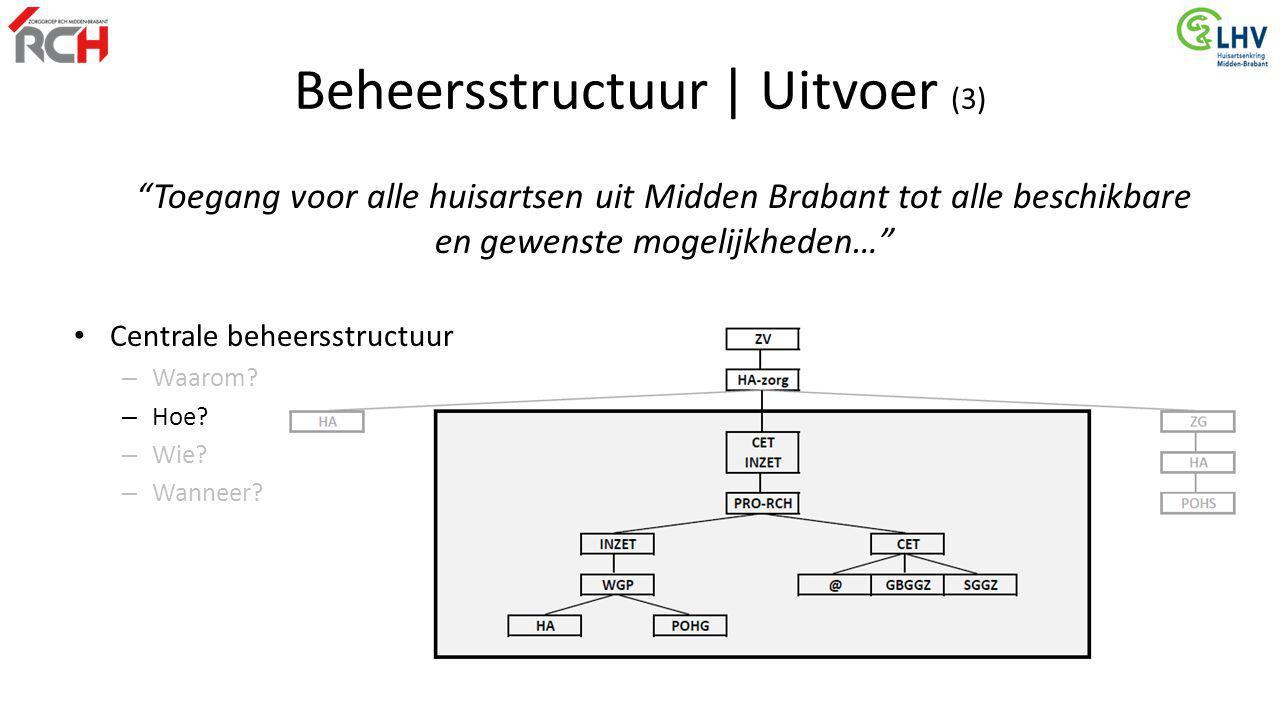 """""""Toegang voor alle huisartsen uit Midden Brabant tot alle beschikbare en gewenste mogelijkheden…"""" Centrale beheersstructuur – Waarom? – Hoe? – Wie? –"""