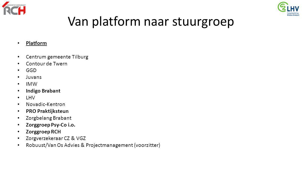 Van platform naar stuurgroep Platform Centrum gemeente Tilburg Contour de Twern GGD Juvans IMW Indigo Brabant LHV Novadic-Kentron PRO Praktijksteun Zo