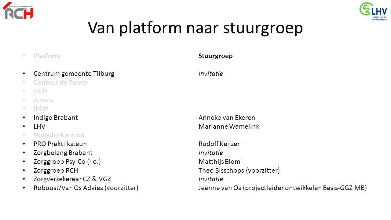 Van platform naar stuurgroep PlatformStuurgroep Centrum gemeente Tilburg Invitatie Contour de Twern GGD Juvans IMW Indigo Brabant Anneke van Ekeren LH