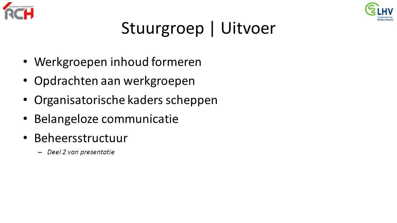 Algemene ledenvergadering RCH & LHV Midden Brabant Vragen.