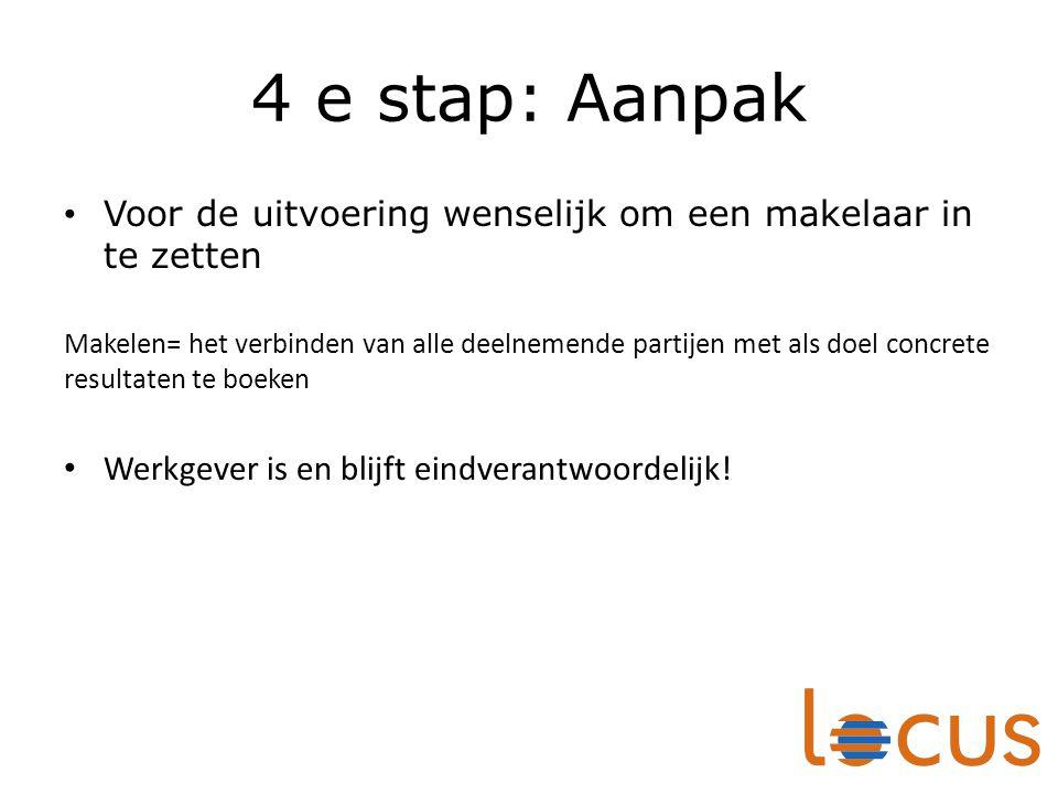 4 e stap: Aanpak Voor de uitvoering wenselijk om een makelaar in te zetten Makelen= het verbinden van alle deelnemende partijen met als doel concrete
