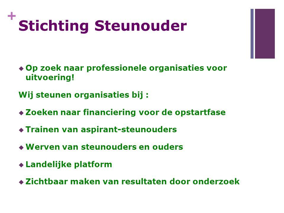 + Stichting Steunouder  Op zoek naar professionele organisaties voor uitvoering! Wij steunen organisaties bij :  Zoeken naar financiering voor de op
