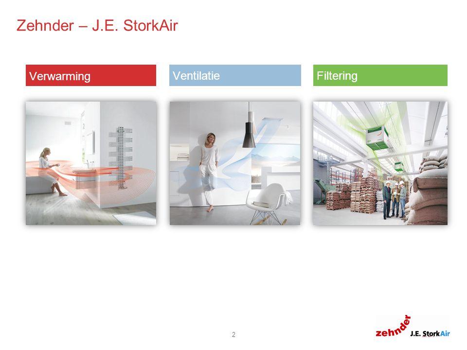 6.0 6.8 11.8 8.8 0 Zehnder – J.E. StorkAir 2 Verwarming VentilatieFiltering