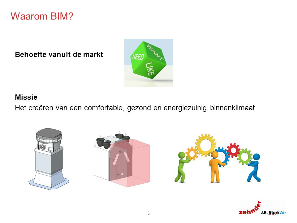 6.0 6.8 11.8 8.8 0 Waarom BIM? 6 Behoefte vanuit de markt Missie Het creëren van een comfortable, gezond en energiezuinig binnenklimaat