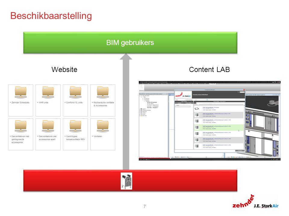 6.0 6.8 11.8 8.8 0 7 Beschikbaarstelling BIM gebruikers WebsiteContent LAB