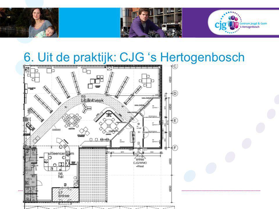 6. Uit de praktijk: CJG 's Hertogenbosch