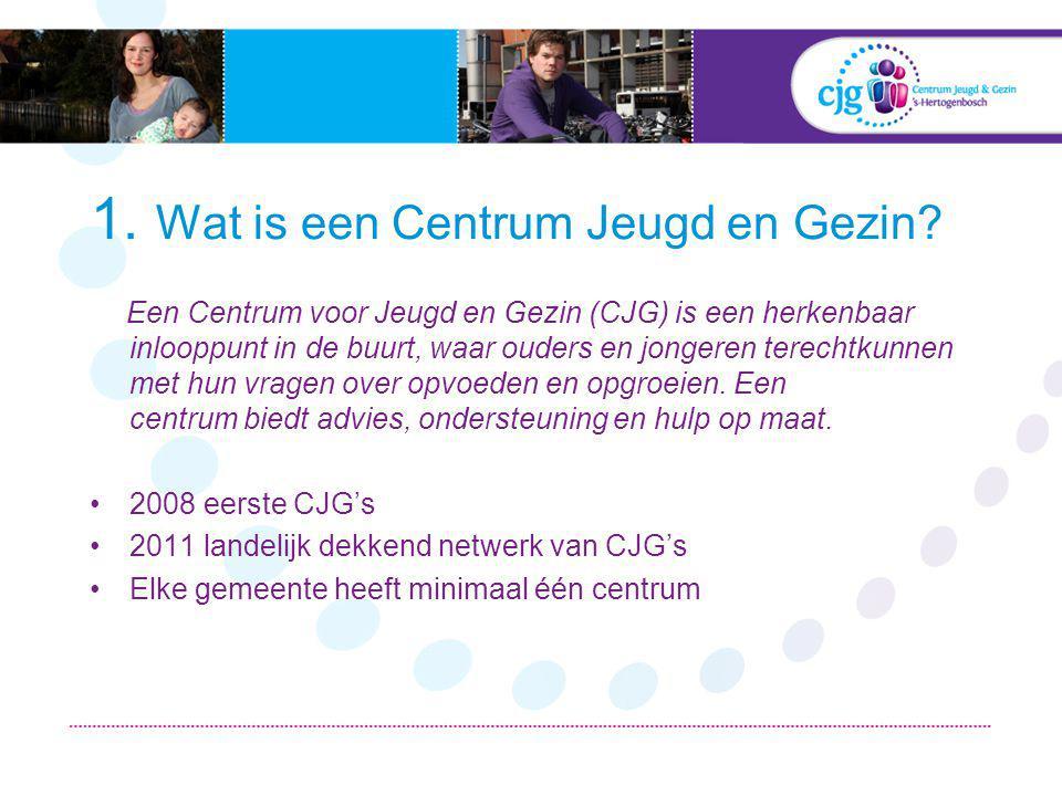 1. Wat is een Centrum Jeugd en Gezin.
