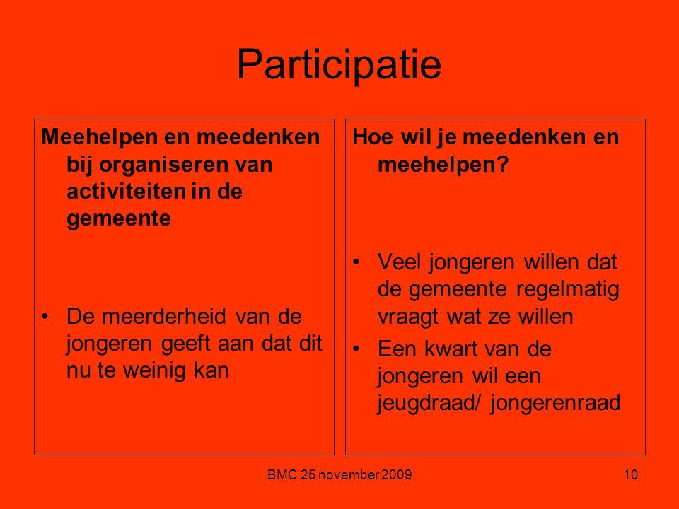BMC 25 november 200910 Participatie Meehelpen en meedenken bij organiseren van activiteiten in de gemeente De meerderheid van de jongeren geeft aan da