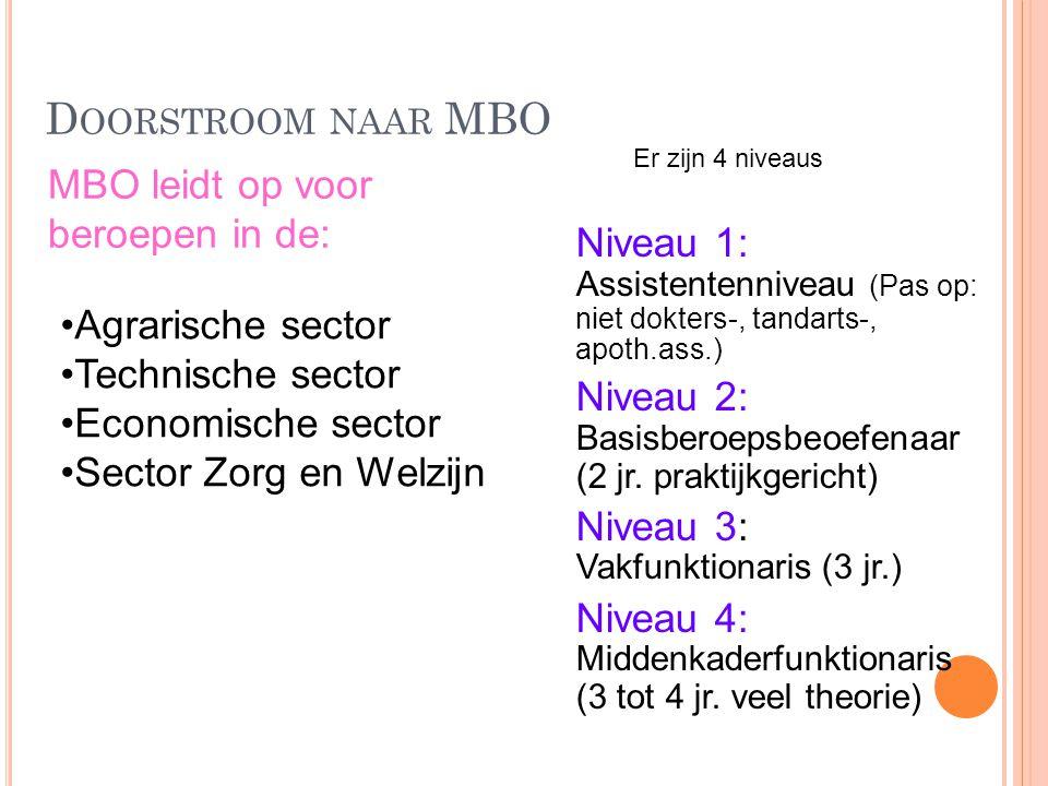 MBO leidt op voor beroepen in de: Agrarische sector Technische sector Economische sector Sector Zorg en Welzijn Niveau 1: Assistentenniveau (Pas op: niet dokters-, tandarts-, apoth.ass.) Niveau 2: Basisberoepsbeoefenaar (2 jr.