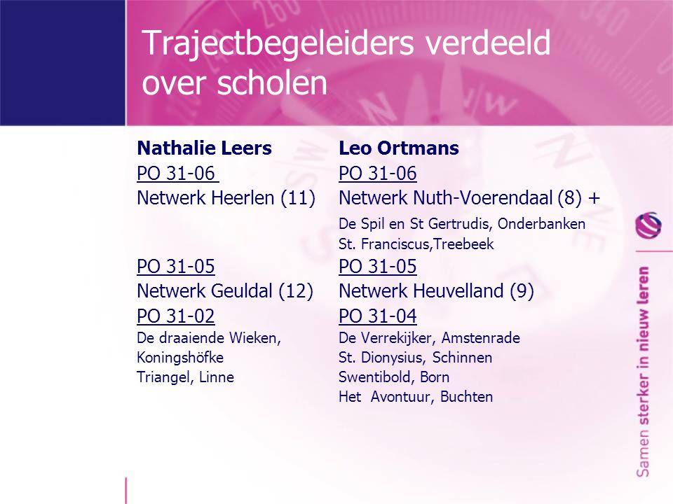 Trajectbegeleiders verdeeld over scholen Nathalie LeersLeo Ortmans PO 31-06 Netwerk Heerlen (11)Netwerk Nuth-Voerendaal (8) + De Spil en St Gertrudis,