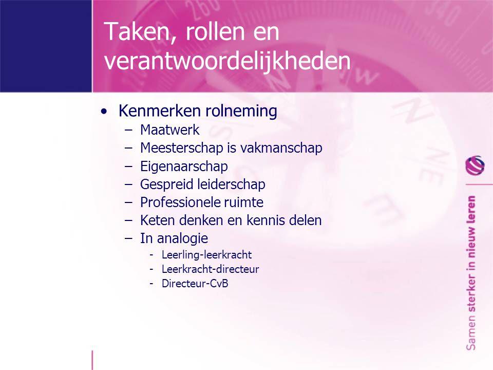 Passend Onderwijs op het niveau van de leraar 1.De leraar werkt met collega's volgens het schoolondersteuningsprofiel.