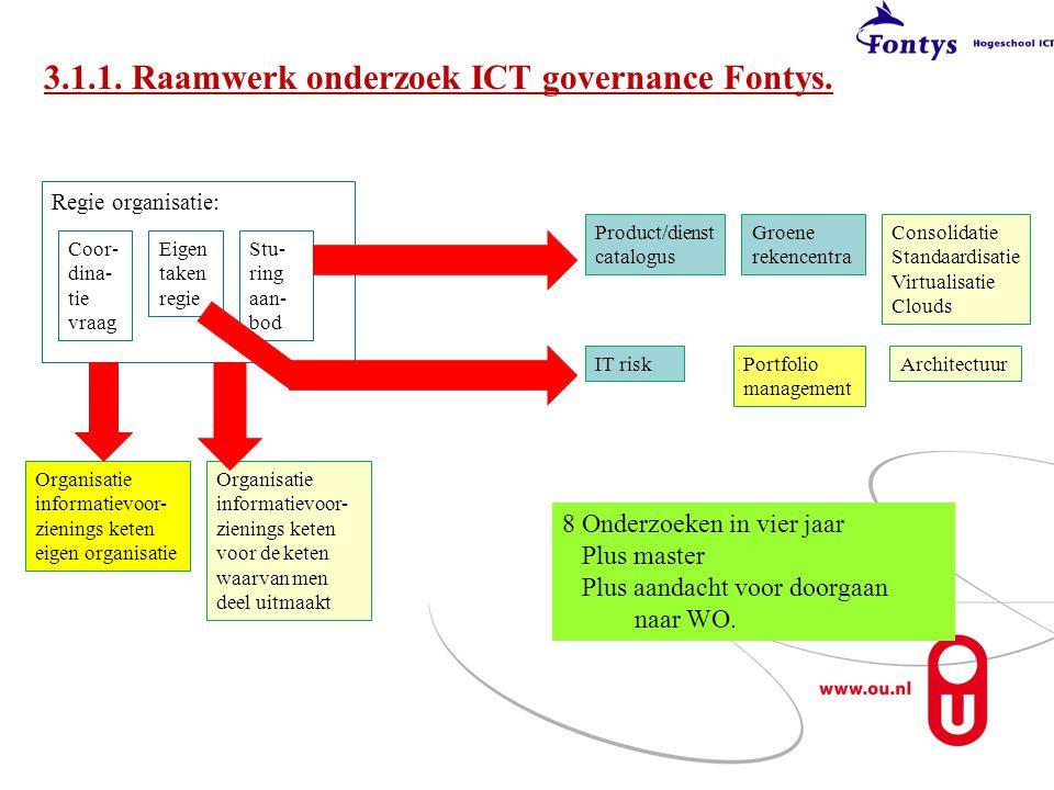 3.1.1. Raamwerk onderzoek ICT governance Fontys. Regie organisatie: Coor- dina- tie vraag Eigen taken regie Stu- ring aan- bod Organisatie informatiev