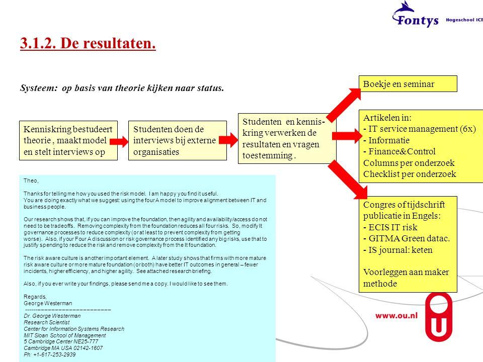 3.1.2. De resultaten. Systeem: op basis van theorie kijken naar status. Onderwerp Pagina 14 Kenniskring bestudeert theorie, maakt model en stelt inter