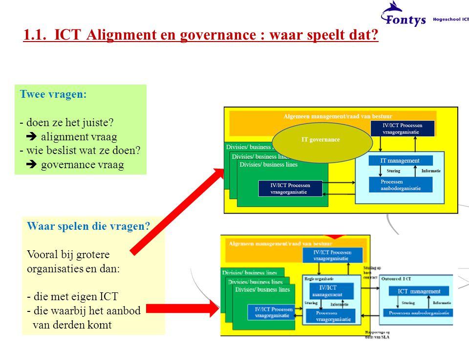 1.1. ICT Alignment en governance : waar speelt dat? Onderwerp Pagina 4 Twee vragen: - doen ze het juiste?  alignment vraag - wie beslist wat ze doen?