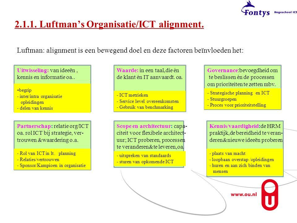 2.1.1. Luftman's Organisatie/ICT alignment. Uitwisseling: van ideeën, kennis en informatie oa.. Kennis/vaardigheid:de HRM praktijk,de bereidheid te ve