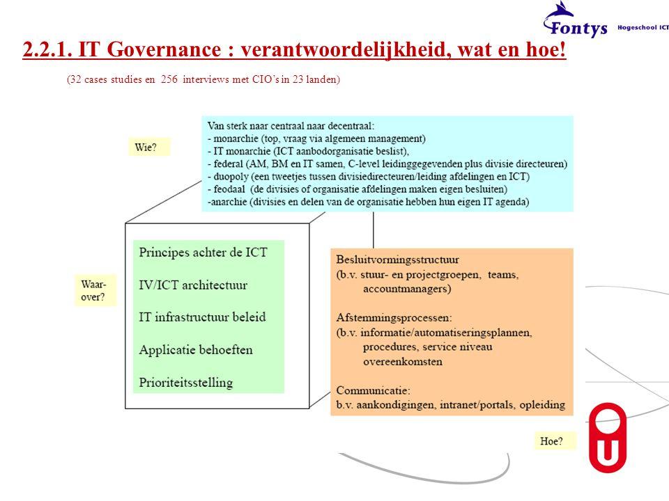 2.2.1. IT Governance : verantwoordelijkheid, wat en hoe! (32 cases studies en 256 interviews met CIO's in 23 landen)