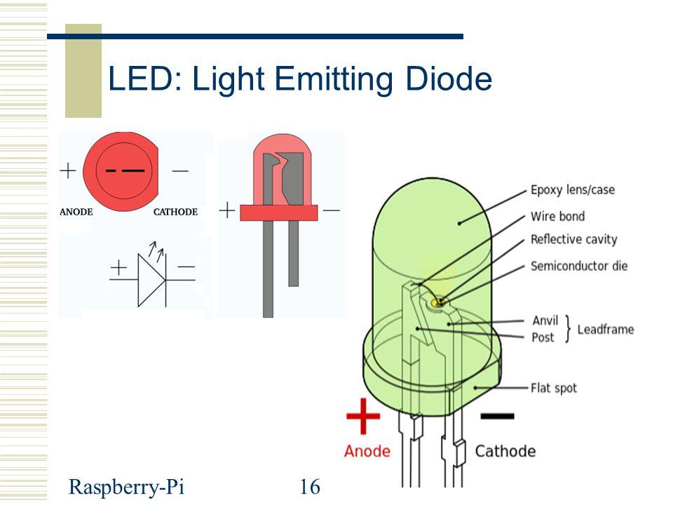 Raspberry-Pi16 LED: Light Emitting Diode Zin: