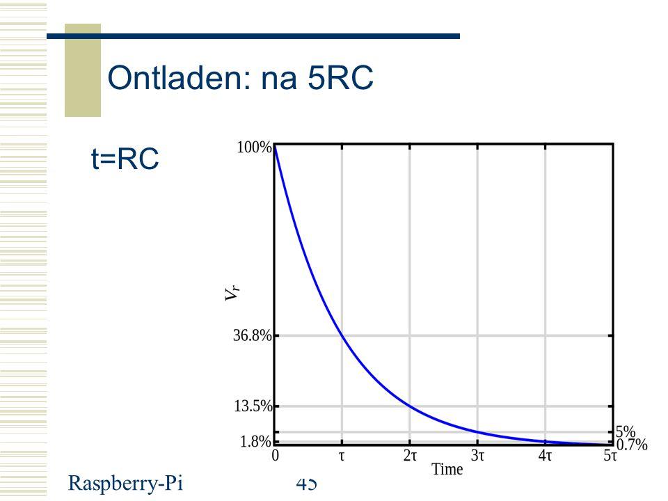 Raspberry-Pi45 Ontladen: na 5RC t=RC