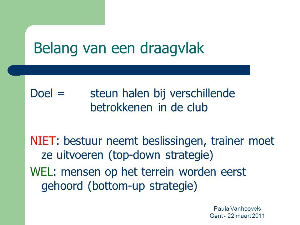 Paula Vanhoovels Gent - 22 maart 2011 Belang van een draagvlak Doel = steun halen bij verschillende betrokkenen in de club NIET: bestuur neemt besliss