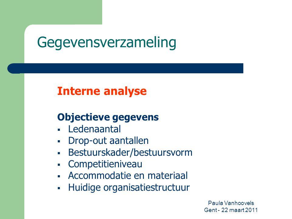 Paula Vanhoovels Gent - 22 maart 2011 Gegevensverzameling Interne analyse Objectieve gegevens  Ledenaantal  Drop-out aantallen  Bestuurskader/bestu