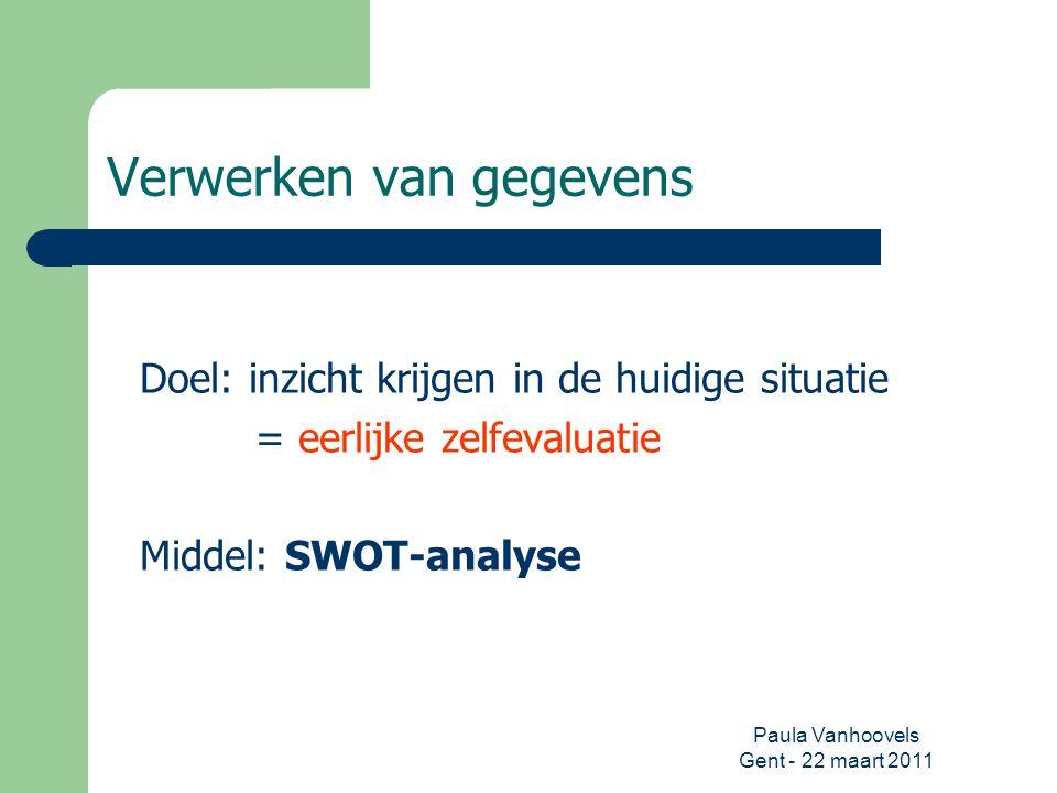 Paula Vanhoovels Gent - 22 maart 2011 Verwerken van gegevens Doel: inzicht krijgen in de huidige situatie = eerlijke zelfevaluatie Middel: SWOT-analys