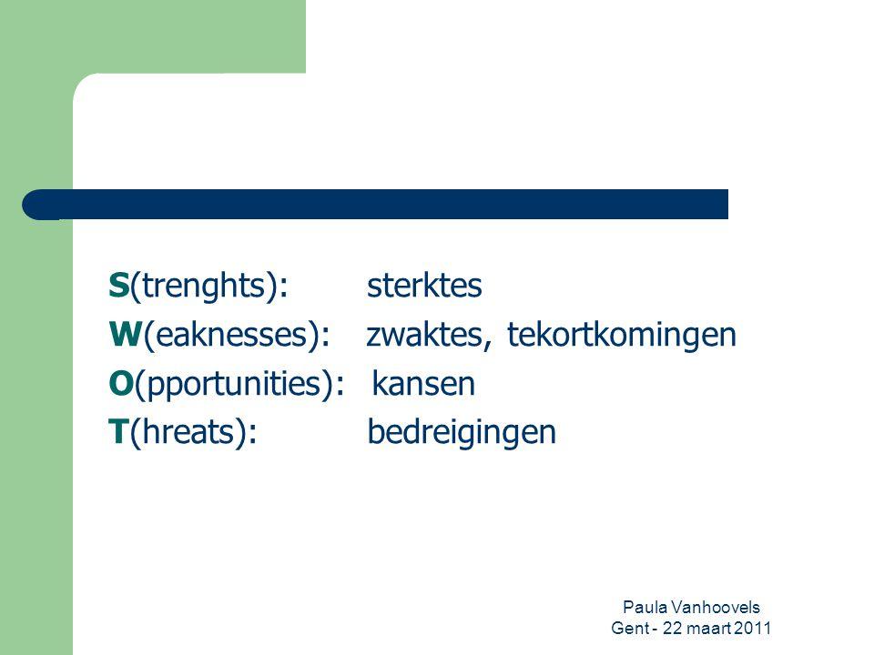 Paula Vanhoovels Gent - 22 maart 2011 S(trenghts): sterktes W(eaknesses): zwaktes, tekortkomingen O(pportunities): kansen T(hreats): bedreigingen