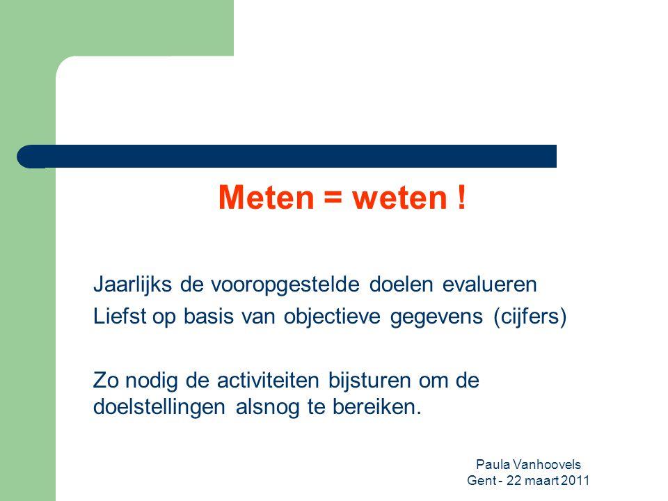 Paula Vanhoovels Gent - 22 maart 2011 Meten = weten ! Jaarlijks de vooropgestelde doelen evalueren Liefst op basis van objectieve gegevens (cijfers) Z