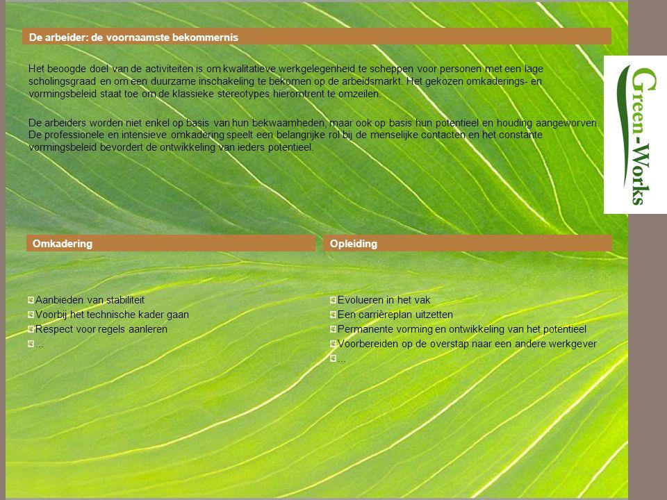 Groene ruimtes Het departement van GREENWORKS dat gespecialiseerd is in groene ruimtes biedt zowel aan private en openbare ondernemingen als aan overheidsinstanties volledige diensten aan voor het aanleggen, inrichten en onderhouden van groene ruimtes: tuinen en parken, openbare straatwegen, industriezones en parkings,… De kostenramingen verlopen op een heldere manier en gebeuren, op vraag, op grond van een vast bedrag of in eigen beheer.