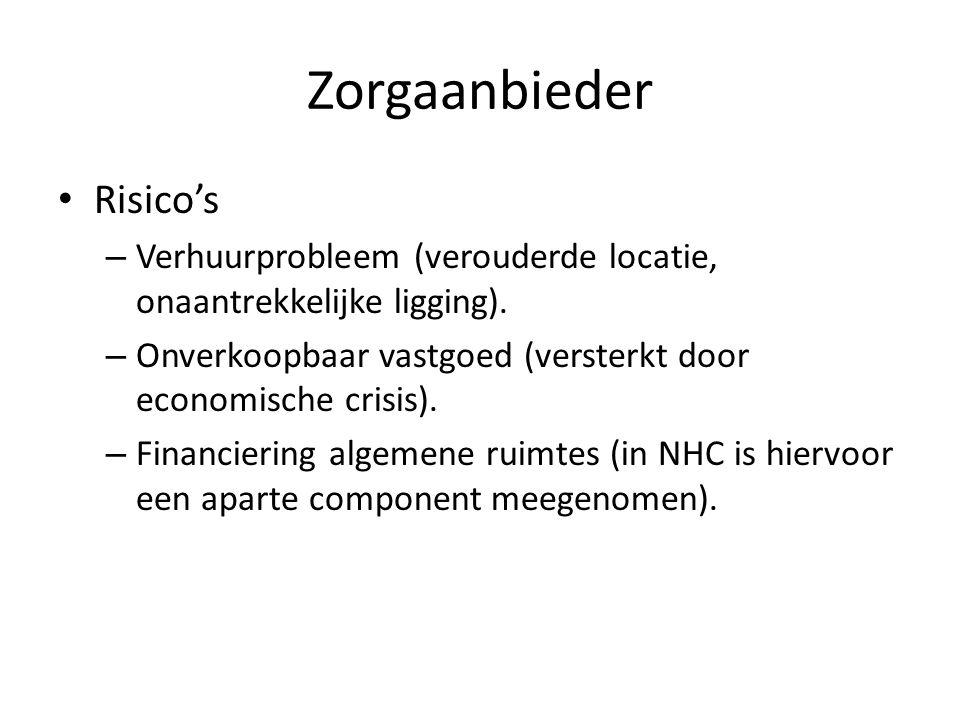 Zorgaanbieder Risico's – Verhuurprobleem (verouderde locatie, onaantrekkelijke ligging).