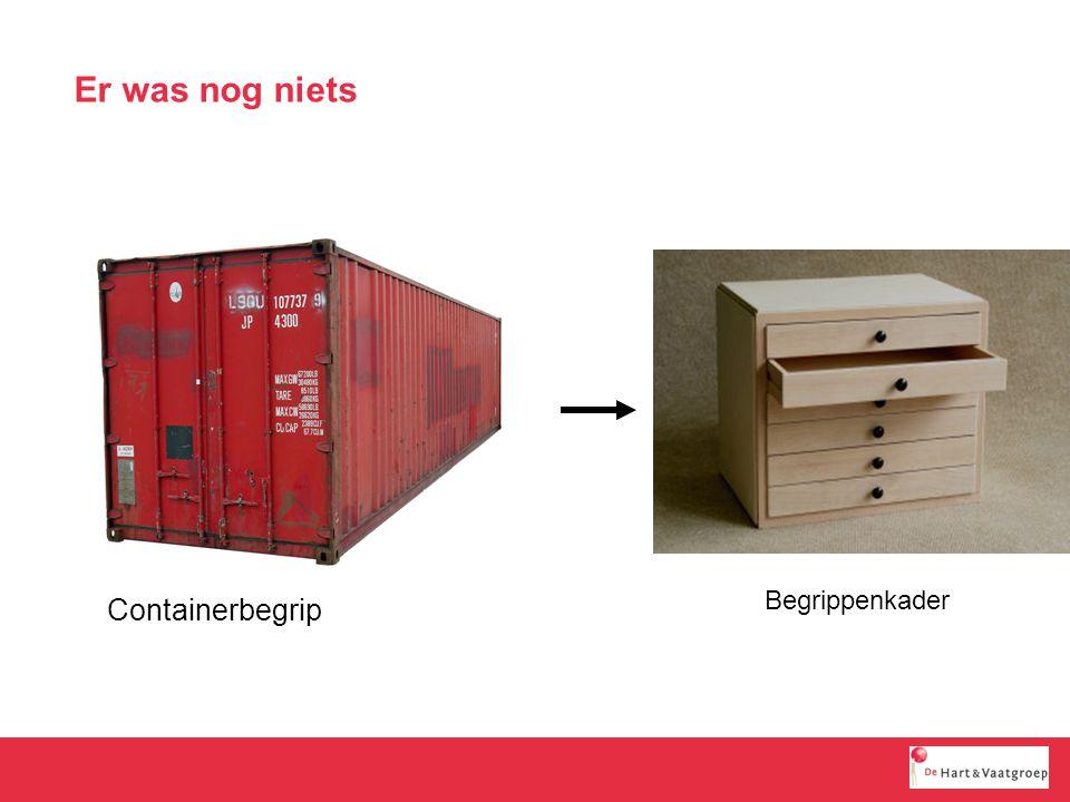 Containerbegrip Begrippenkader Er was nog niets