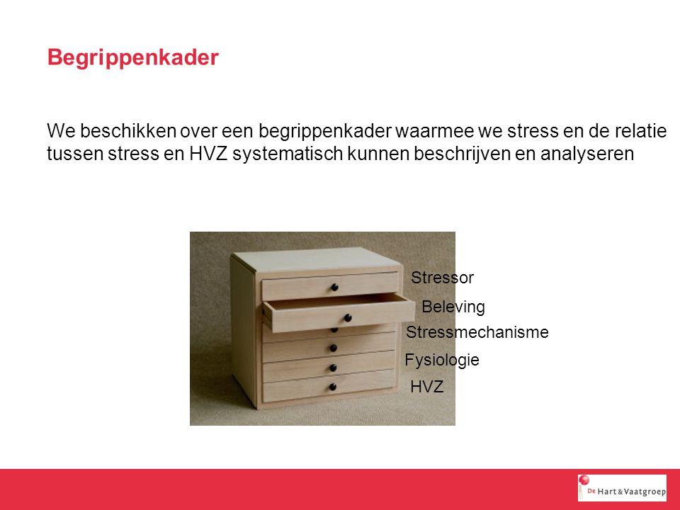 Stressor Beleving Stressmechanisme Fysiologie HVZ We beschikken over een begrippenkader waarmee we stress en de relatie tussen stress en HVZ systematisch kunnen beschrijven en analyseren Begrippenkader