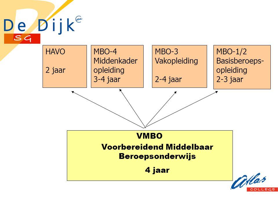 MBO-4 Middenkader opleiding 3-4 jaar MBO-3 Vakopleiding 2-4 jaar MBO-1/2 Basisberoeps- opleiding 2-3 jaar VMBO Voorbereidend Middelbaar Beroepsonderwi