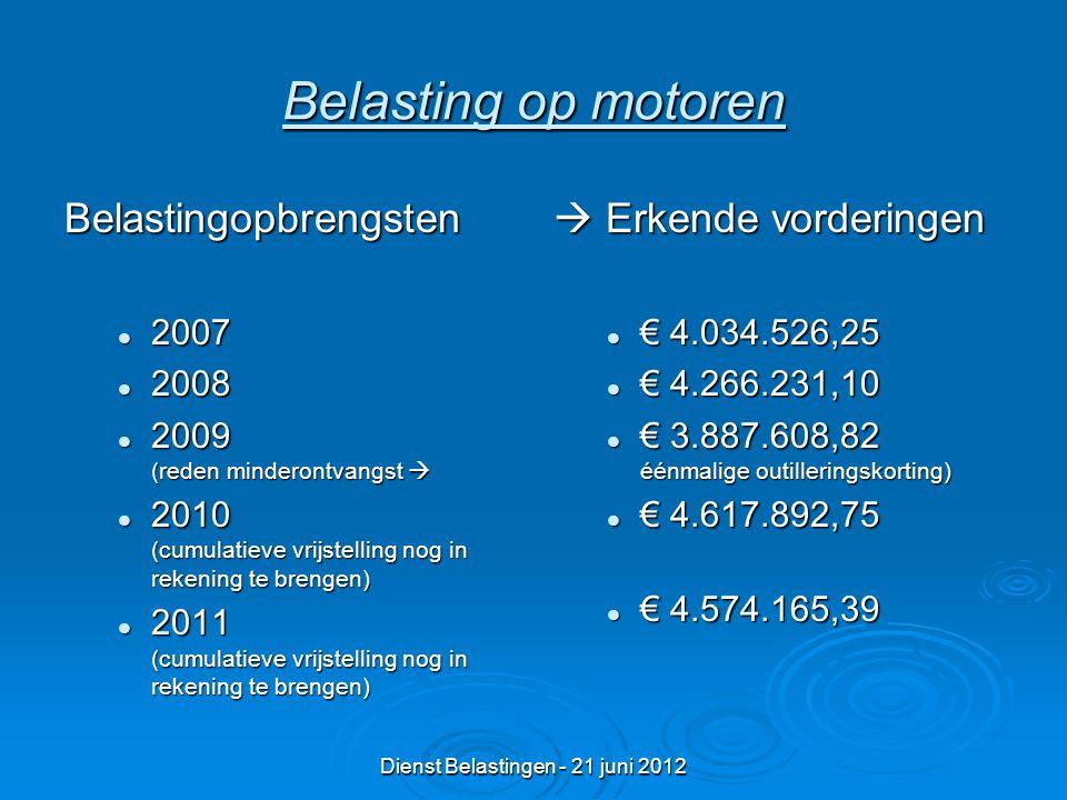 Dienst Belastingen - 21 juni 2012 Belasting op motoren Belastingopbrengsten 2007 2007 2008 2008 2009 (reden minderontvangst  2009 (reden minderontvangst  2010 (cumulatieve vrijstelling nog in rekening te brengen) 2010 (cumulatieve vrijstelling nog in rekening te brengen) 2011 (cumulatieve vrijstelling nog in rekening te brengen) 2011 (cumulatieve vrijstelling nog in rekening te brengen)  Erkende vorderingen € 4.034.526,25 € 4.266.231,10 € 3.887.608,82 éénmalige outilleringskorting) € 4.617.892,75 € 4.574.165,39