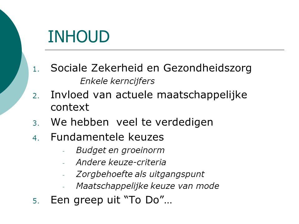 INHOUD 1. Sociale Zekerheid en Gezondheidszorg Enkele kerncijfers 2.