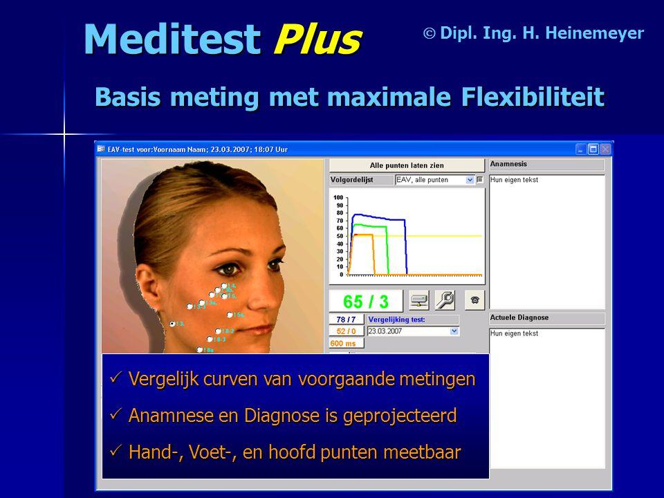 Meditest Plus  Basis meting met maximale Flexibiliteit Basis meting met maximale Flexibiliteit  Vergelijk curven van voorgaande metingen  H HH Hand-, Voet-, en hoofd punten meetbaar  A AA Anamnese en Diagnose is geprojecteerd