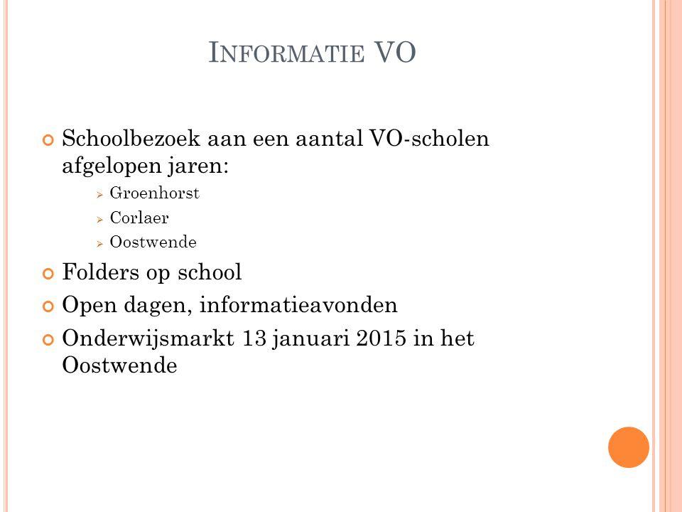 I NFORMATIE VO Schoolbezoek aan een aantal VO-scholen afgelopen jaren:  Groenhorst  Corlaer  Oostwende Folders op school Open dagen, informatieavonden Onderwijsmarkt 13 januari 2015 in het Oostwende