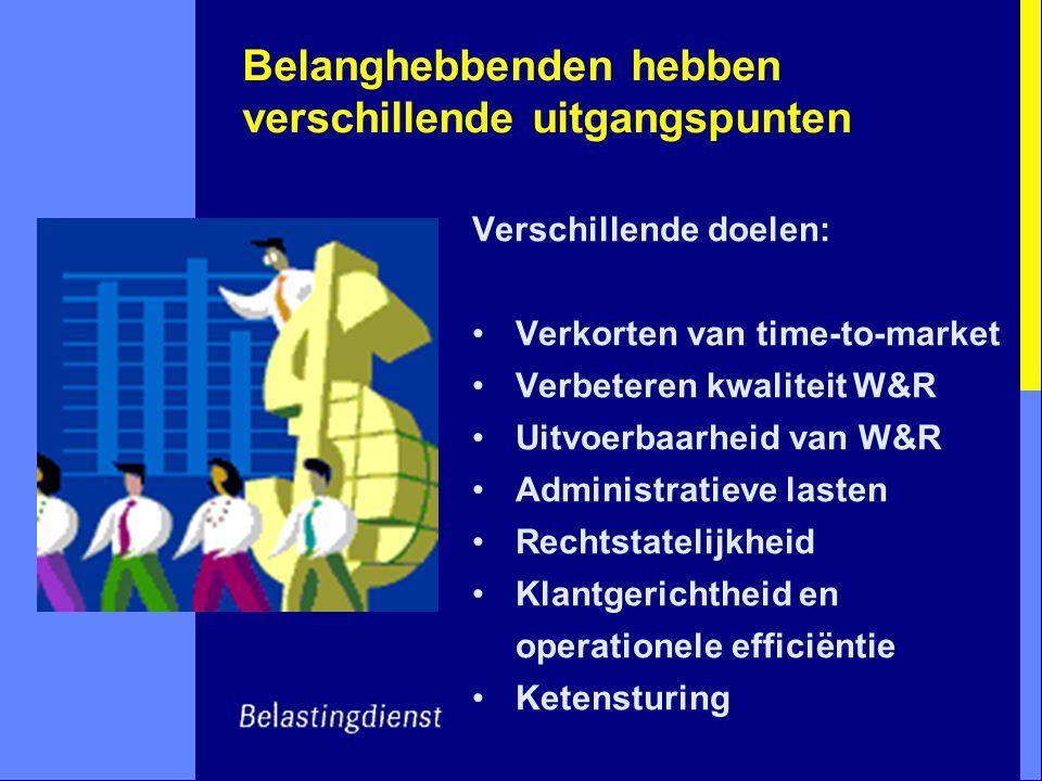 Belanghebbenden hebben verschillende uitgangspunten Verschillende doelen: Verkorten van time-to-market Verbeteren kwaliteit W&R Uitvoerbaarheid van W&R Administratieve lasten Rechtstatelijkheid Klantgerichtheid en operationele efficiëntie Ketensturing