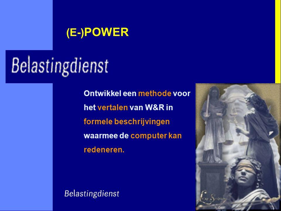 (E-) POWER Ontwikkel een methode voor het vertalen van W&R in formele beschrijvingen waarmee de computer kan redeneren.