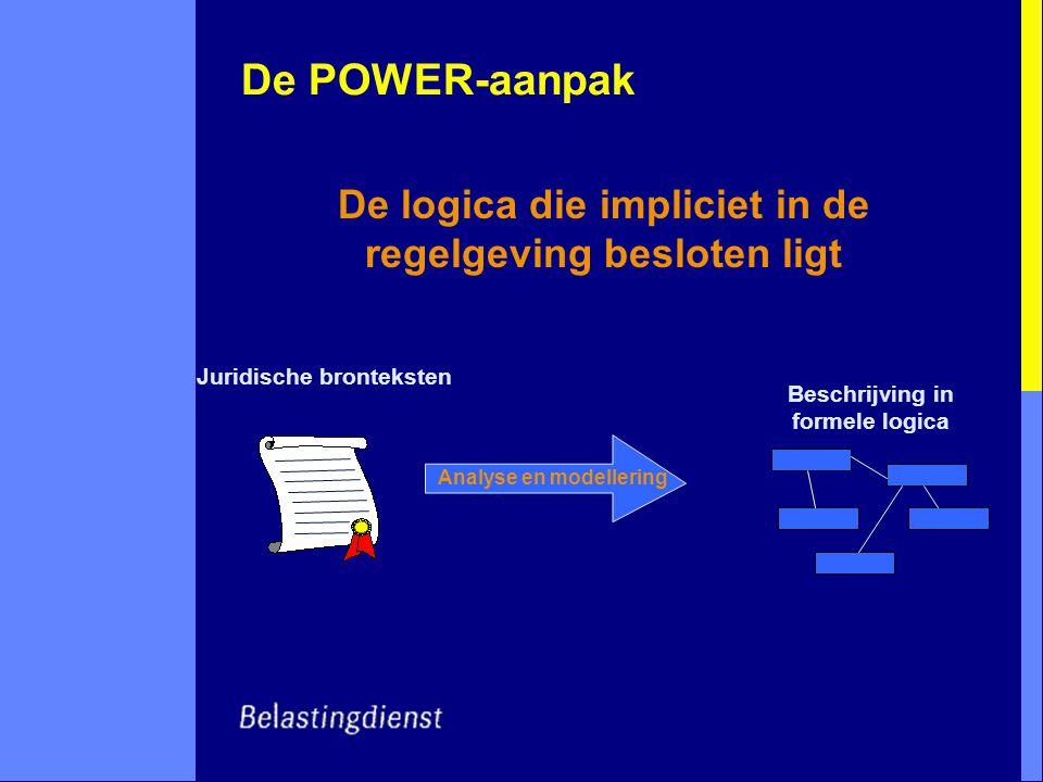 De POWER-aanpak De logica die impliciet in de regelgeving besloten ligt Juridische bronteksten Analyse en modellering Beschrijving in formele logica
