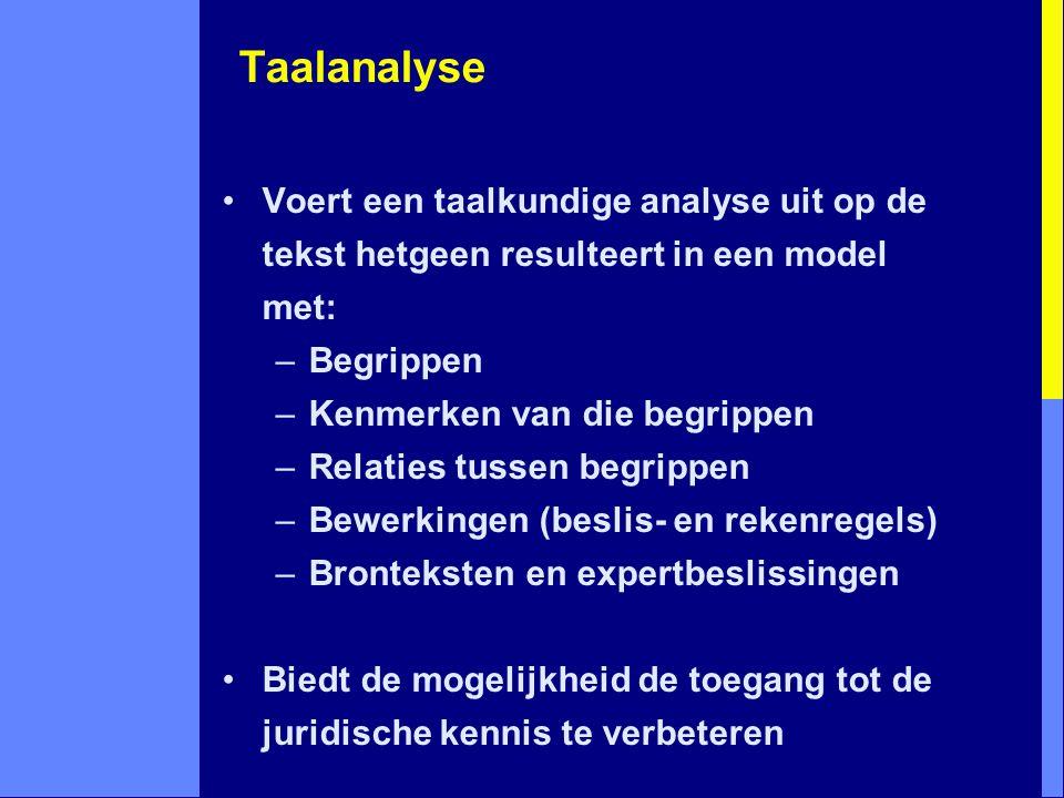 Taalanalyse Voert een taalkundige analyse uit op de tekst hetgeen resulteert in een model met: –Begrippen –Kenmerken van die begrippen –Relaties tussen begrippen –Bewerkingen (beslis- en rekenregels) –Bronteksten en expertbeslissingen Biedt de mogelijkheid de toegang tot de juridische kennis te verbeteren