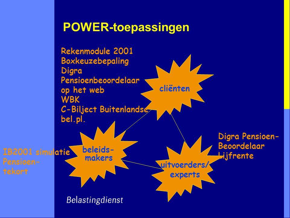 POWER-toepassingen beleids- makers uitvoerders/ experts cliënten Rekenmodule 2001 Boxkeuzebepaling Digra Pensioenbeoordelaar op het web WBK C-Bilject Buitenlandse bel.pl.