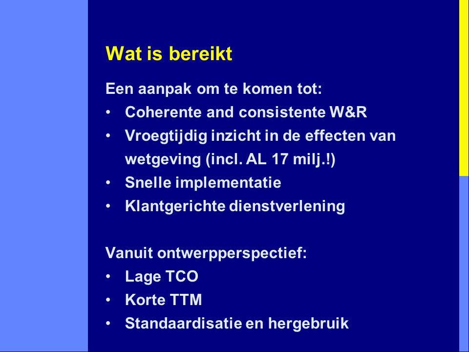 Wat is bereikt Een aanpak om te komen tot: Coherente and consistente W&R Vroegtijdig inzicht in de effecten van wetgeving (incl.