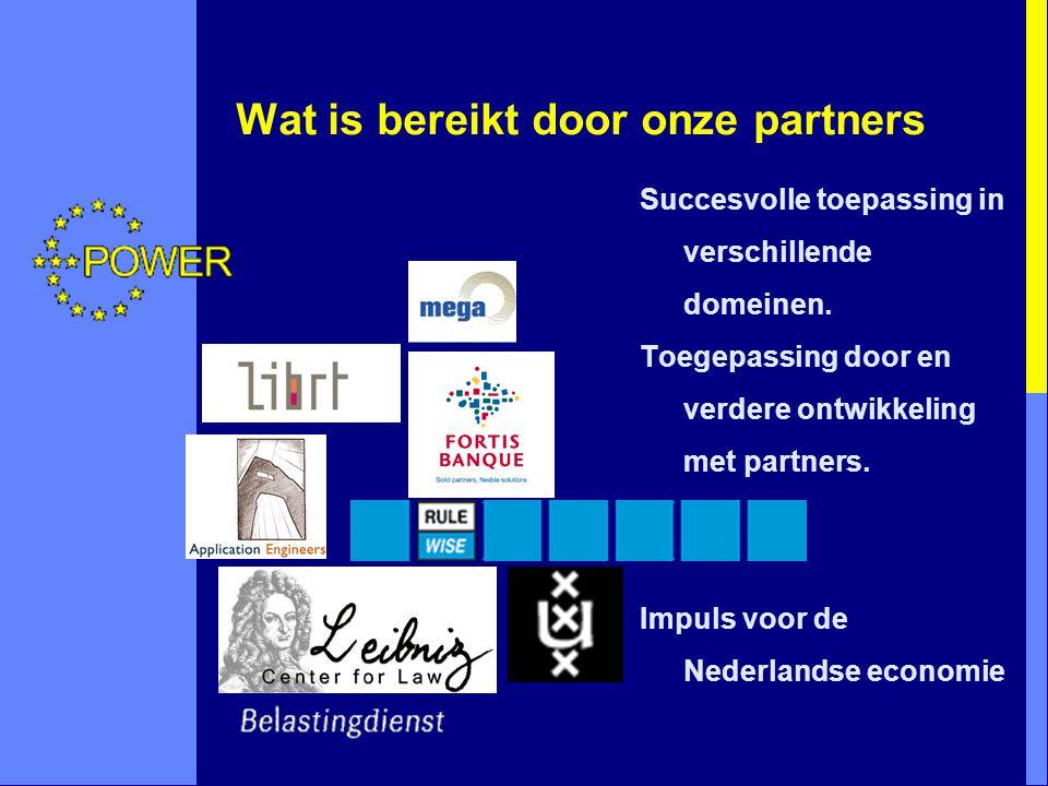 Wat is bereikt door onze partners Succesvolle toepassing in verschillende domeinen.
